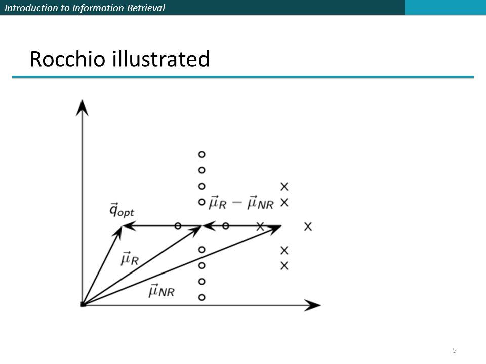 Rocchio illustrated 5