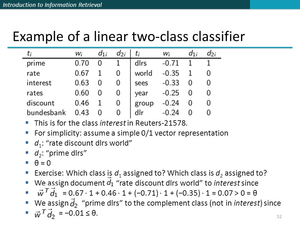 Example of a linear two-class classifier