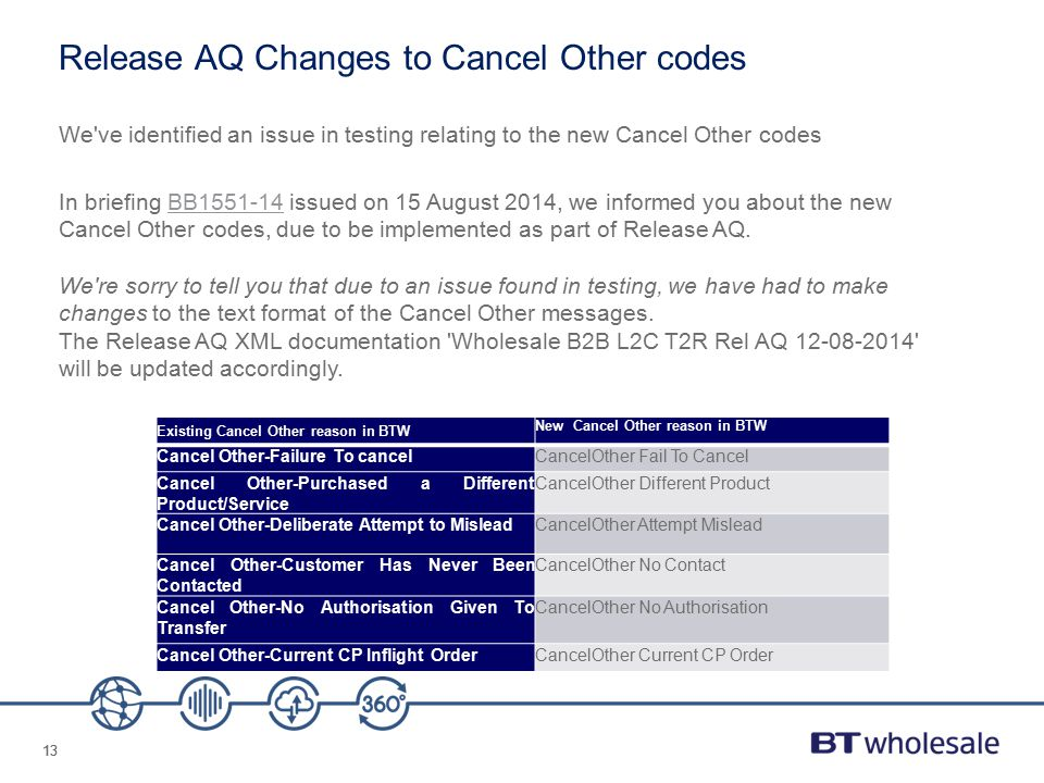 Release AQ Changes to Cancel Other codes