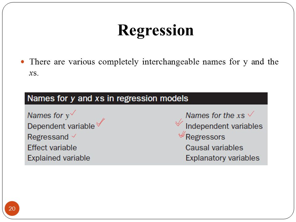 Regression There are various completely interchangeable names for y and the xs.