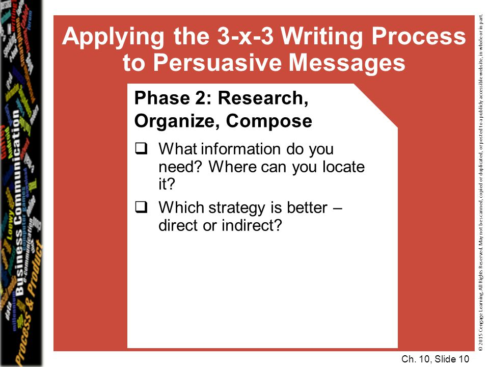 Applying the 3-x-3 Writing Process to Persuasive Messages