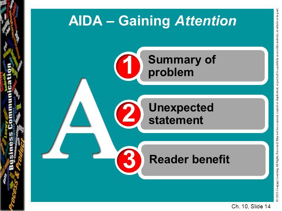 AIDA – Gaining Attention