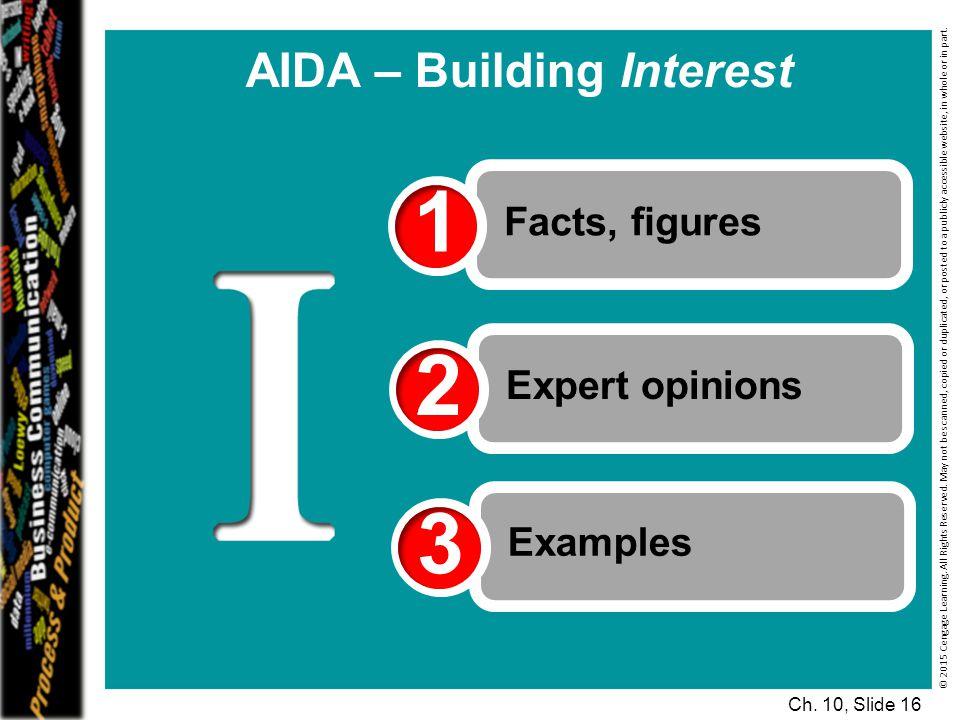 AIDA – Building Interest