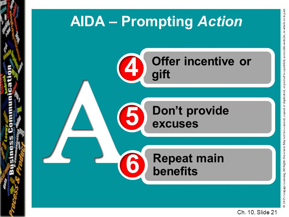 AIDA – Prompting Action