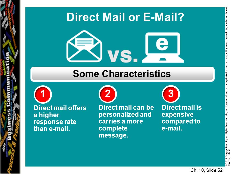 Direct Mail or E-Mail 1 2 3 Some Characteristics