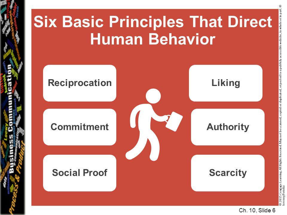 Six Basic Principles That Direct Human Behavior