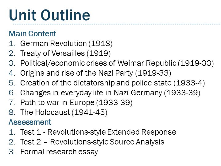 Unit Outline Main Content German Revolution (1918)