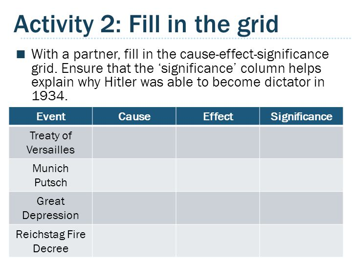 Activity 2: Fill in the grid