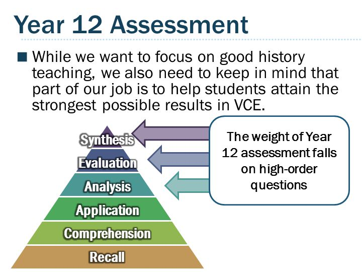 The weight of Year 12 assessment falls on high-order questions