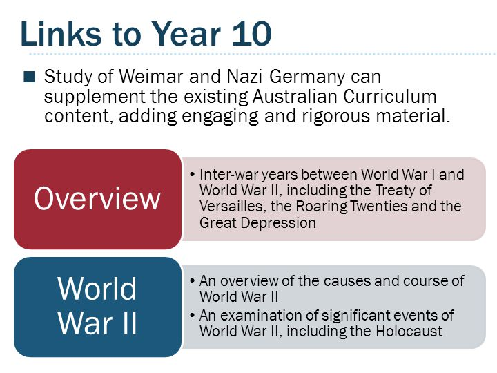 Links to Year 10 Study of Weimar and Nazi Germany can supplement the existing Australian Curriculum content, adding engaging and rigorous material.