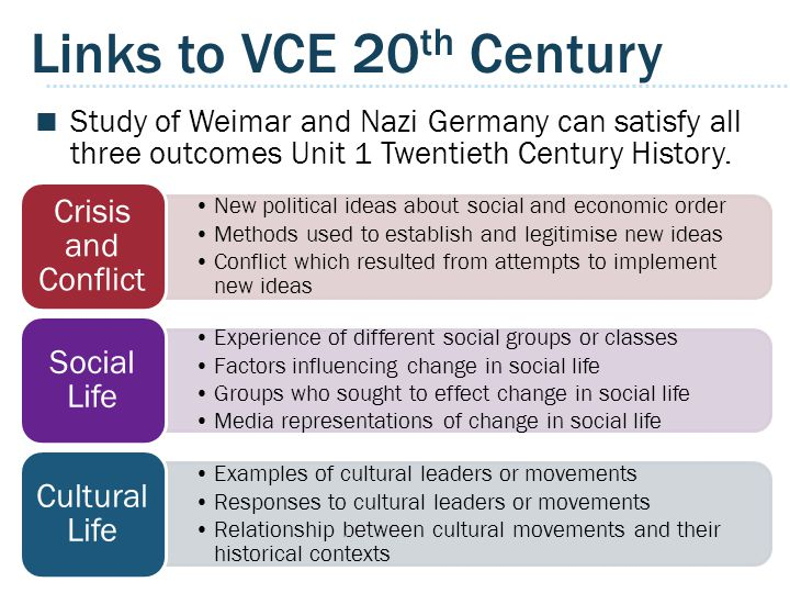 Links to VCE 20th Century Study of Weimar and Nazi Germany can satisfy all three outcomes Unit 1 Twentieth Century History.