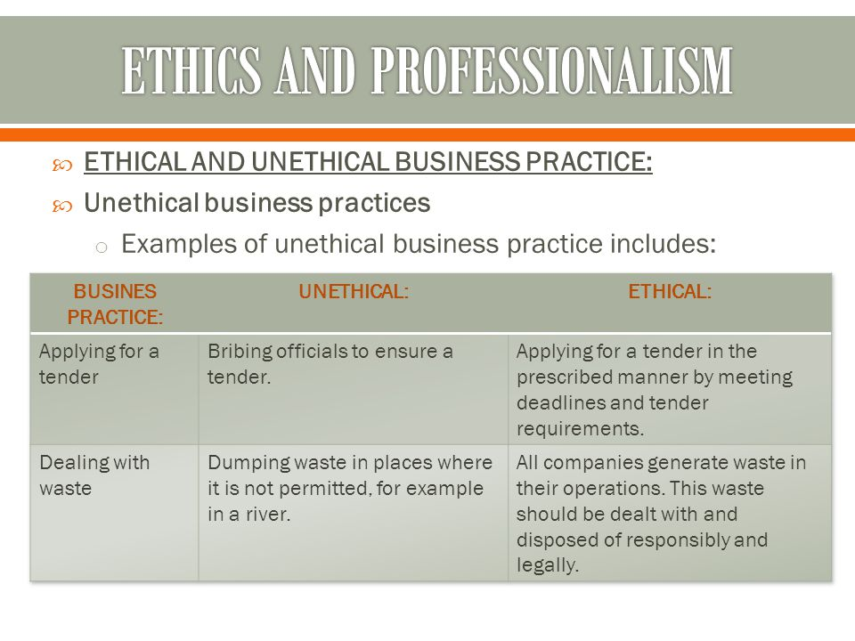 ethical and unethical business practices business essay Many of us dont consider the importance of ethics in our business and work   lapses in ethical behavior, as well as poor decisions, may cost a business their.