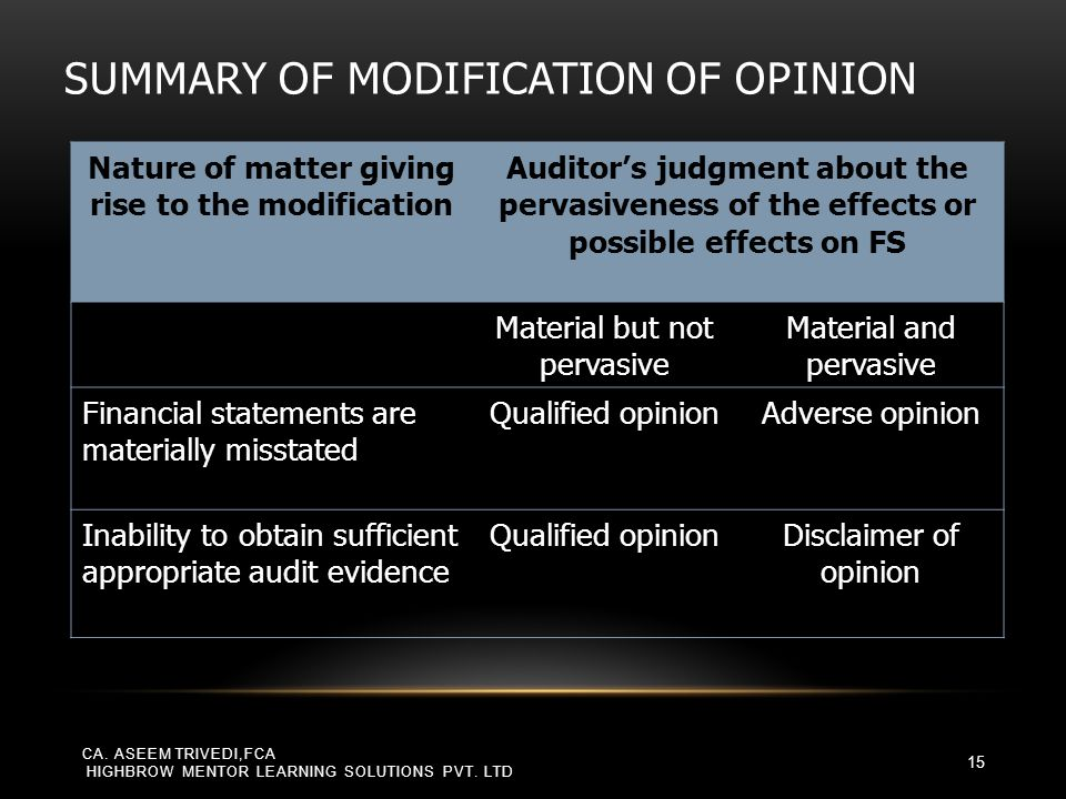 Summary of modification of opinion