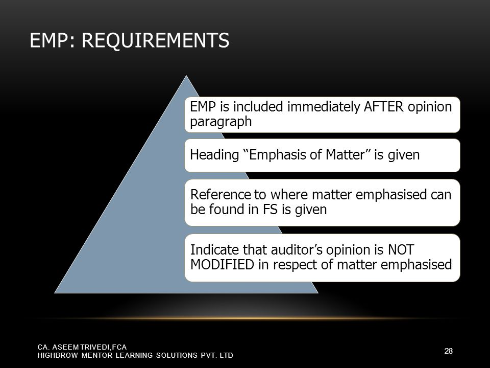 EMP: requirements EMP is included immediately AFTER opinion paragraph. Heading Emphasis of Matter is given.