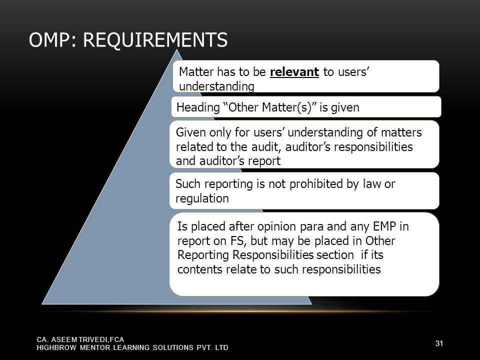 OMP: requirements Matter has to be relevant to users' understanding