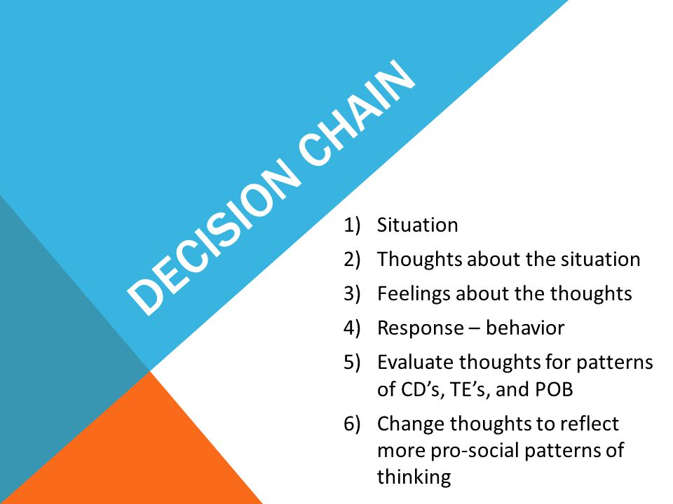 Decision Chain Situation Thoughts about the situation