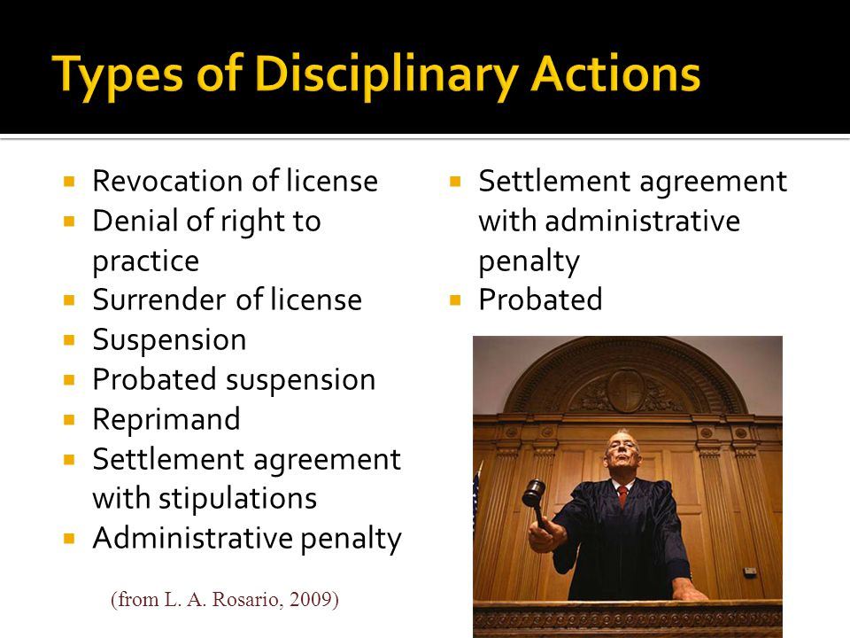 Types of Disciplinary Actions