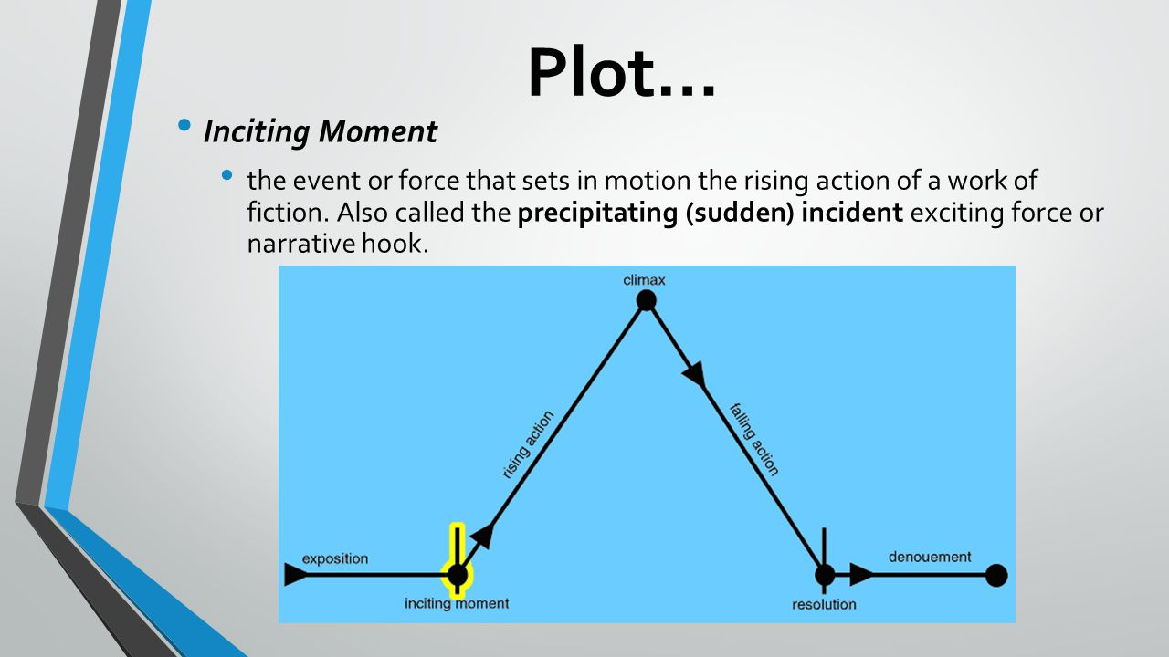 Plot… Inciting Moment.