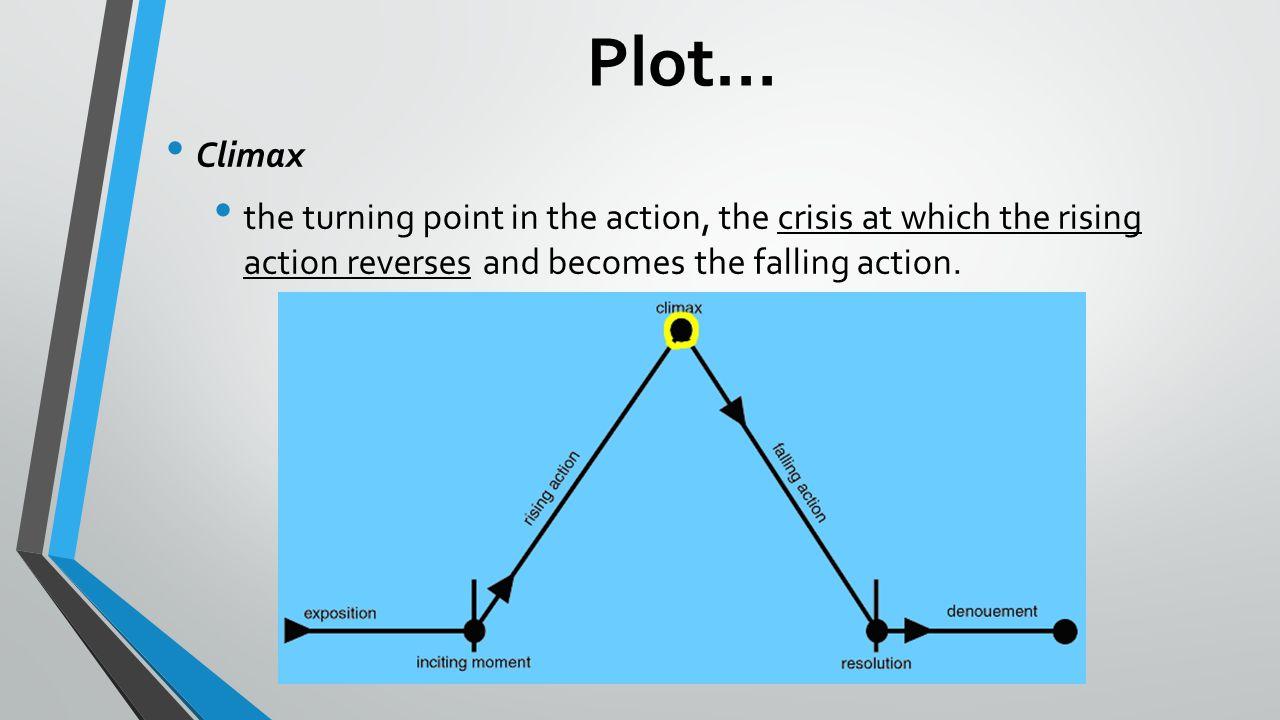 Plot… Climax.