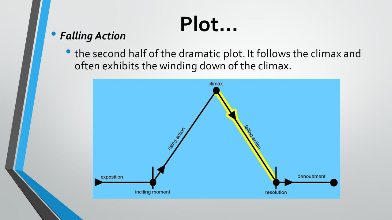 Plot… Falling Action. the second half of the dramatic plot.