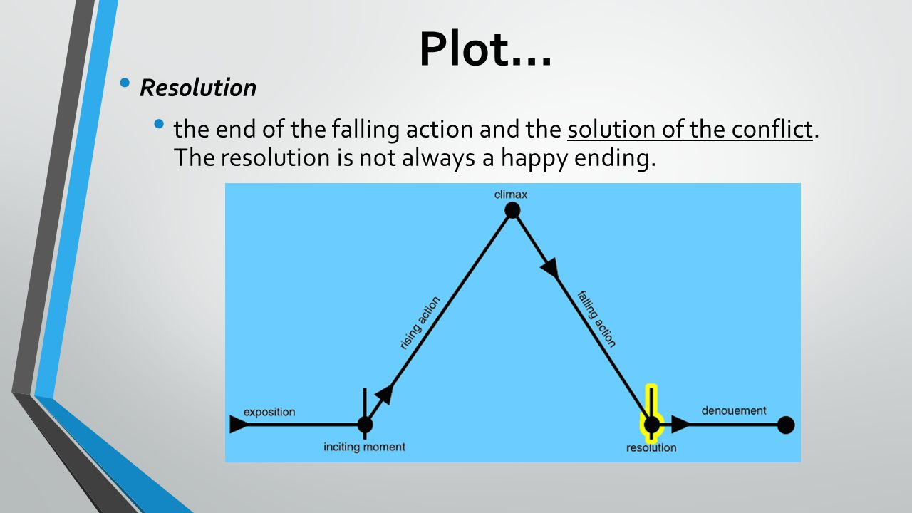 Plot… Resolution. the end of the falling action and the solution of the conflict.