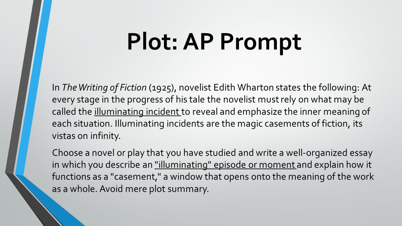 Plot: AP Prompt