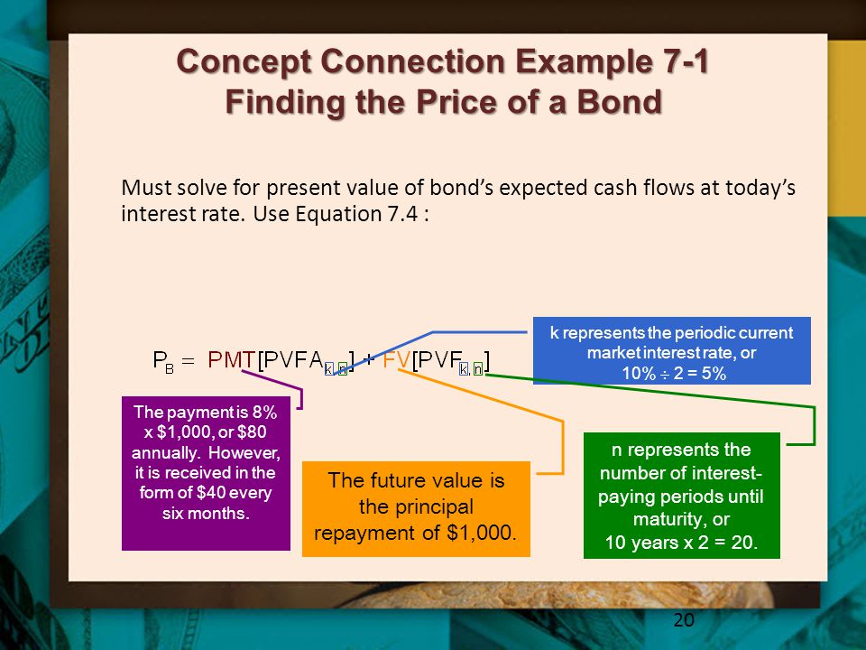 Concept Connection Example 7-1 Finding the Price of a Bond