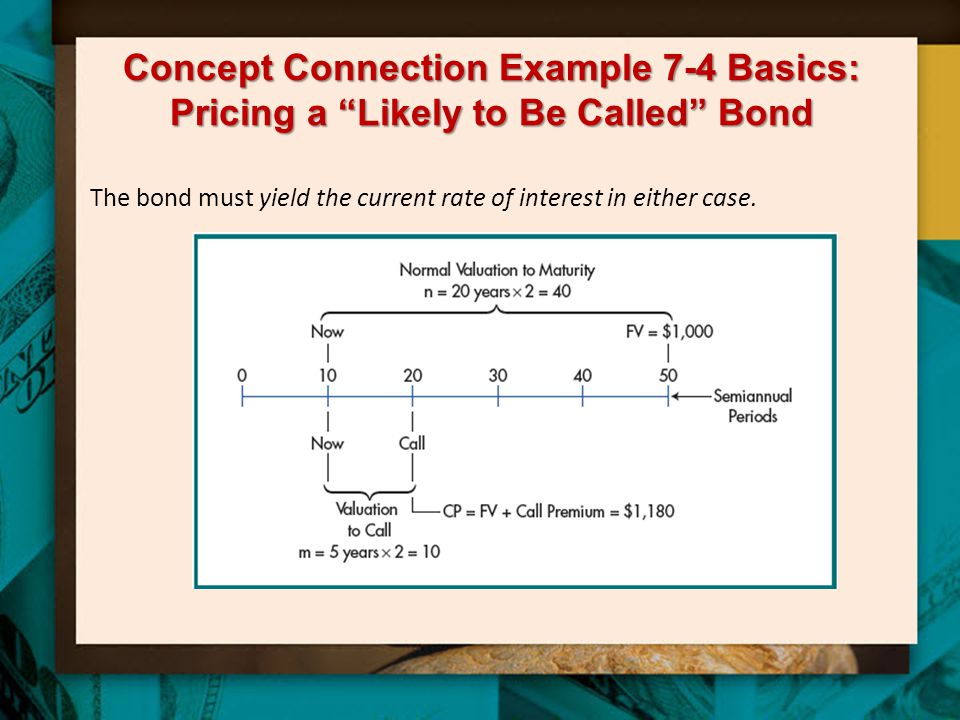 Concept Connection Example 7-4 Basics: Pricing a Likely to Be Called Bond