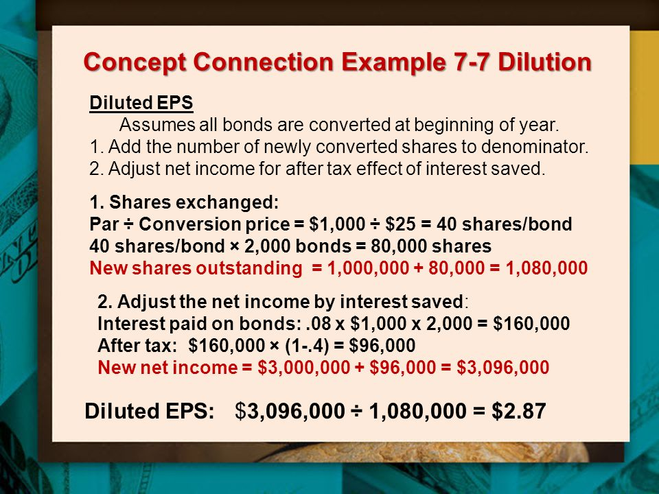 Concept Connection Example 7-7 Dilution