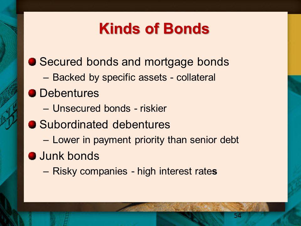 Kinds of Bonds Secured bonds and mortgage bonds Debentures