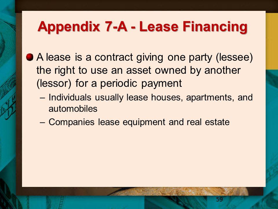 Appendix 7-A - Lease Financing