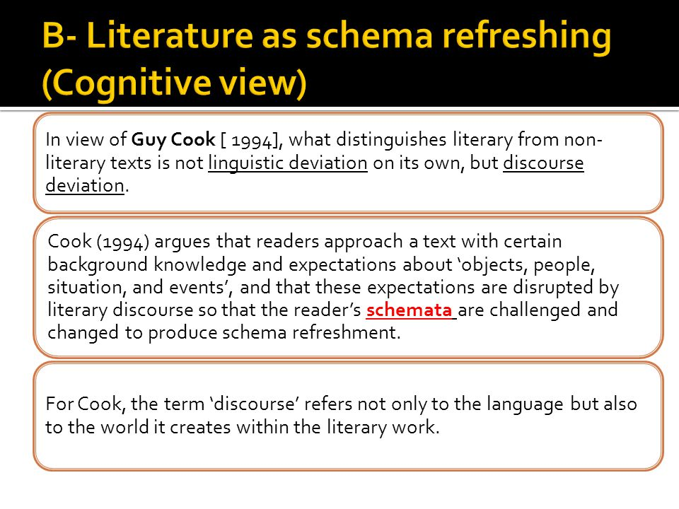 B- Literature as schema refreshing (Cognitive view)