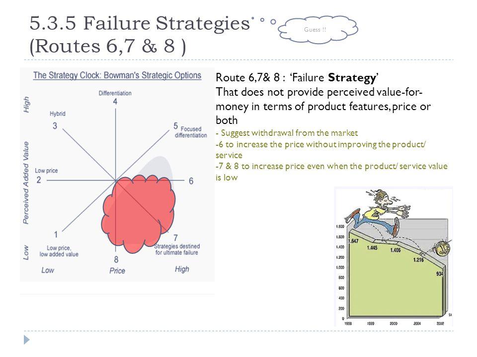 5.3.5 Failure Strategies (Routes 6,7 & 8 )