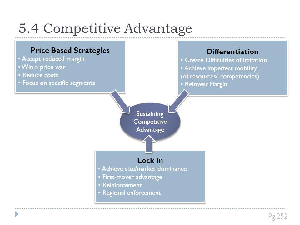 5.4 Competitive Advantage