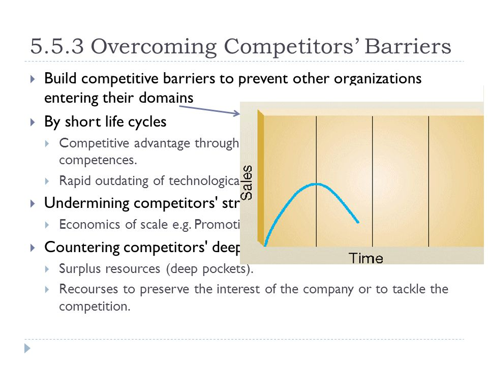 5.5.3 Overcoming Competitors' Barriers