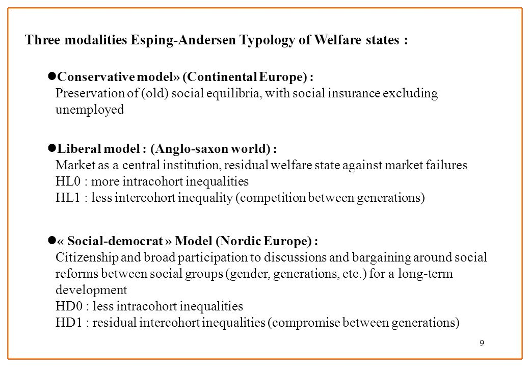 Three modalities Esping-Andersen Typology of Welfare states :