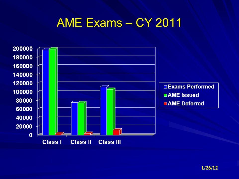 AME Exams – CY 2011 1/26/12