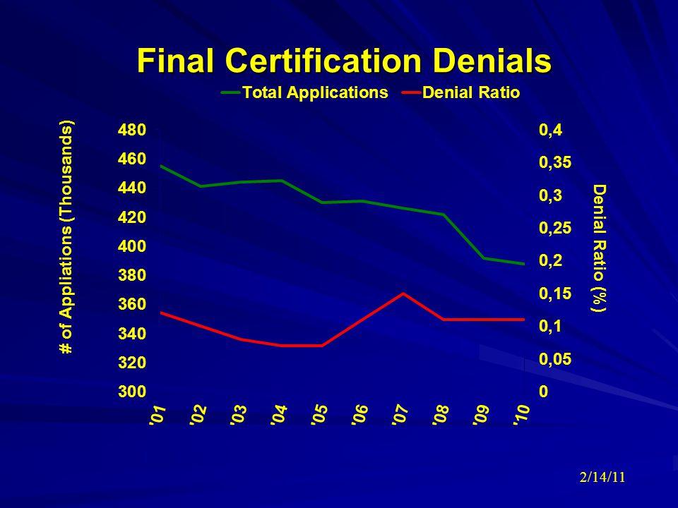 Final Certification Denials