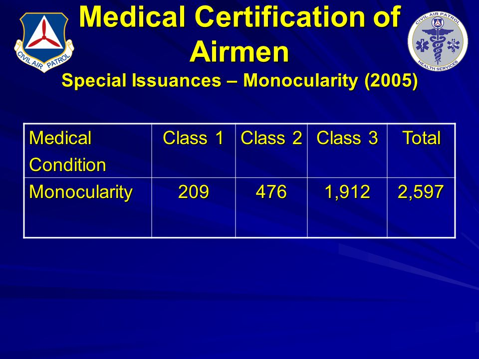 Medical Certification of Airmen Special Issuances – Monocularity (2005)