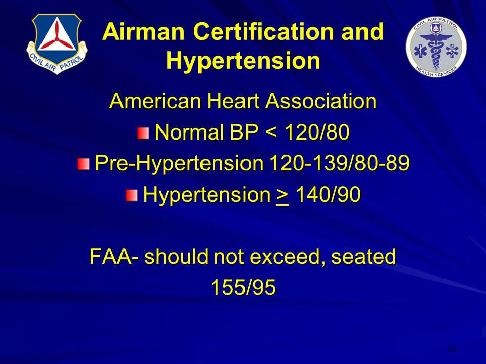 Airman Certification and Hypertension