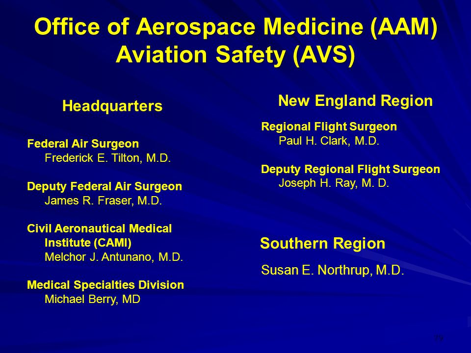 Office of Aerospace Medicine (AAM) Aviation Safety (AVS)