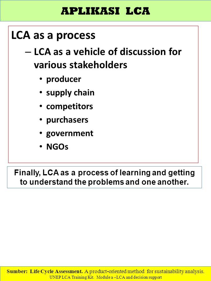 LCA as a process APLIKASI LCA
