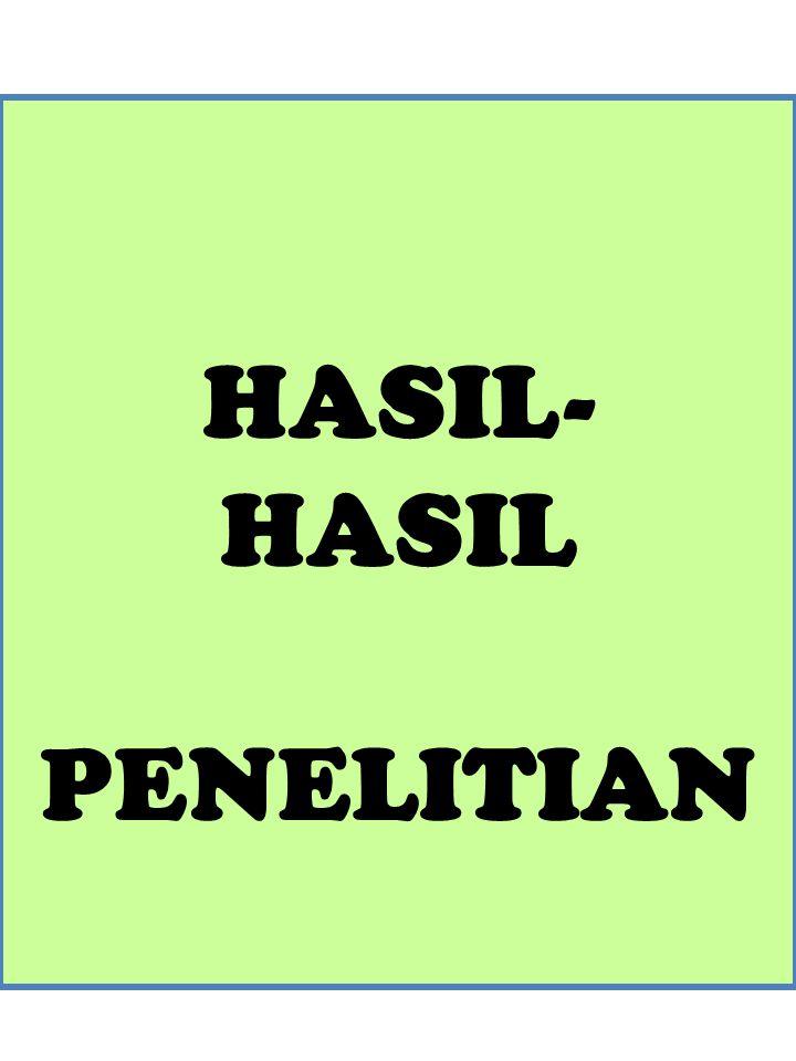 HASIL- HASIL PENELITIAN
