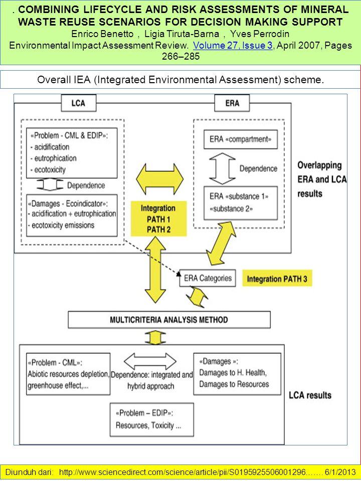 Overall IEA (Integrated Environmental Assessment) scheme.
