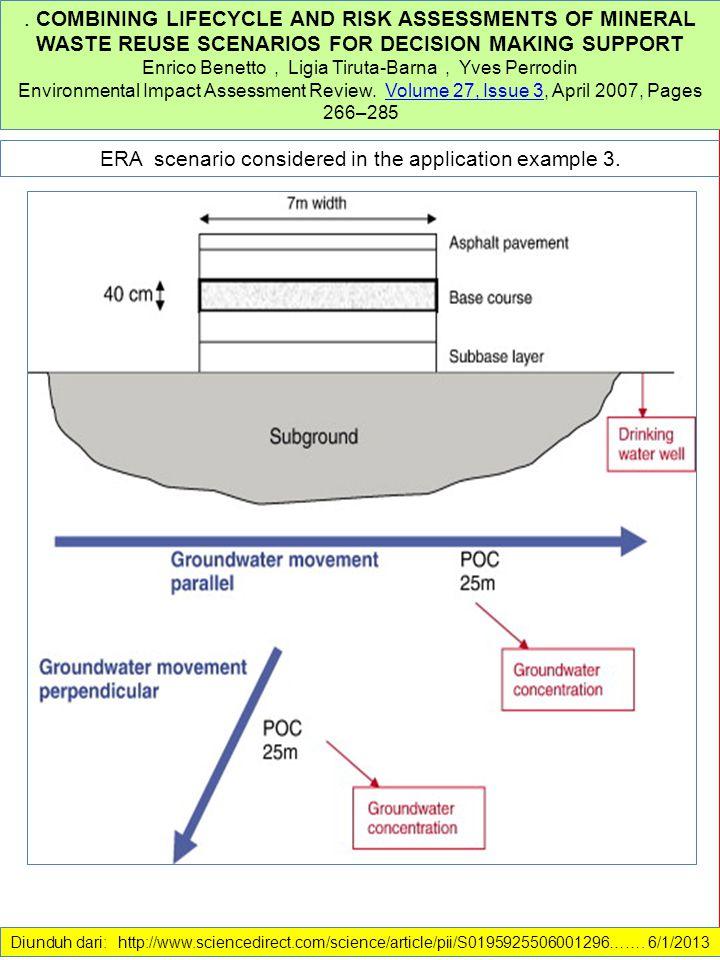 ERA scenario considered in the application example 3.