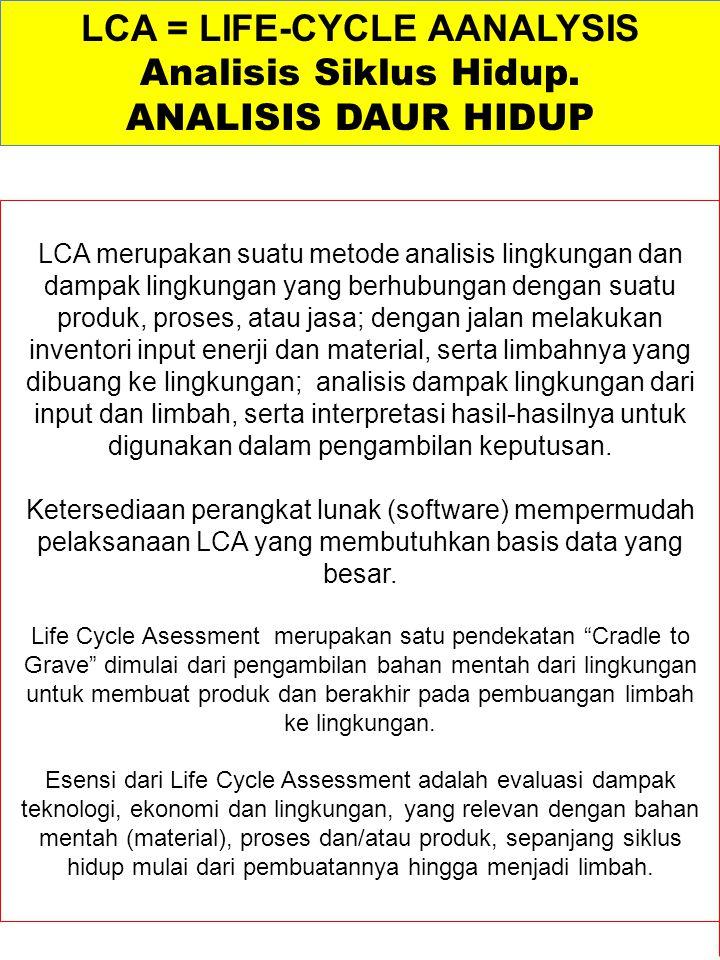 LCA = LIFE-CYCLE AANALYSIS