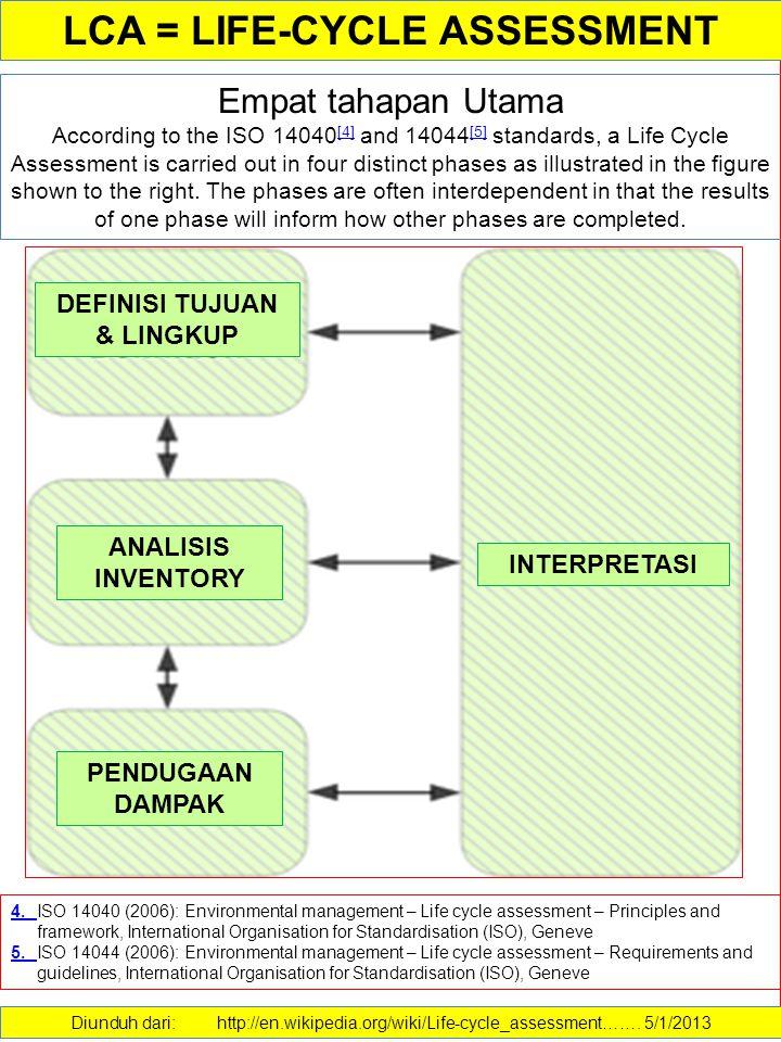 LCA = LIFE-CYCLE ASSESSMENT DEFINISI TUJUAN & LINGKUP