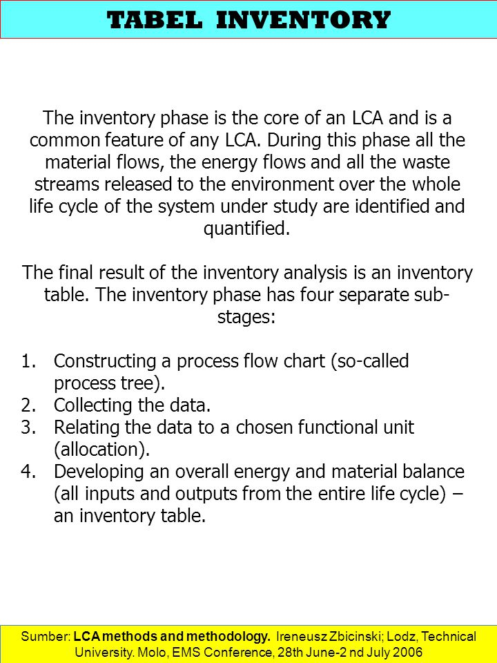 TABEL INVENTORY