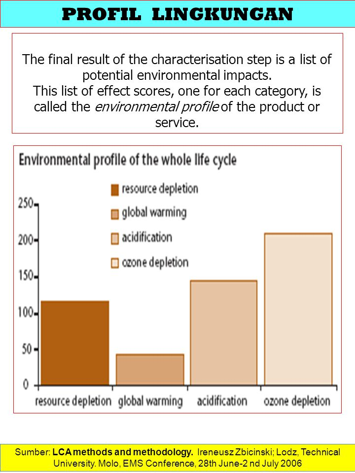 PROFIL LINGKUNGAN The final result of the characterisation step is a list of potential environmental impacts.
