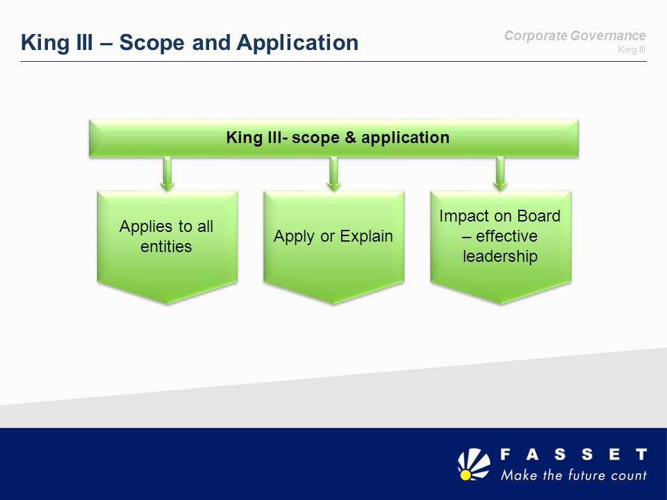 King III- scope & application